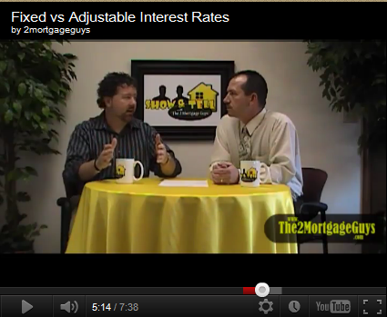 Friday's Video – Fixed vs. Adjustable Interest Rates