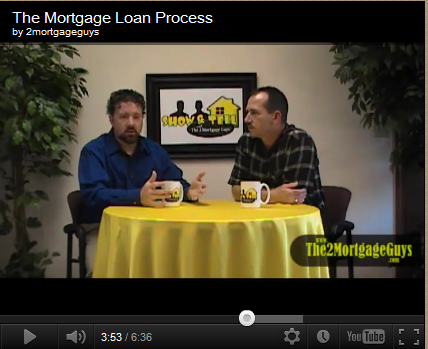 Friday's Video – The Mortgage Loan Process