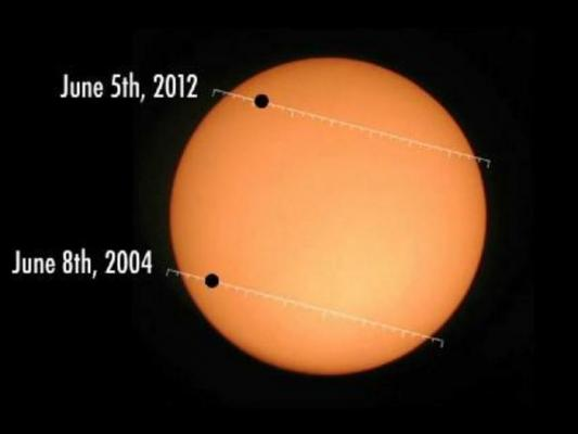 Hoosiers Can Get Rare Glimpse Of Venus Tonight!